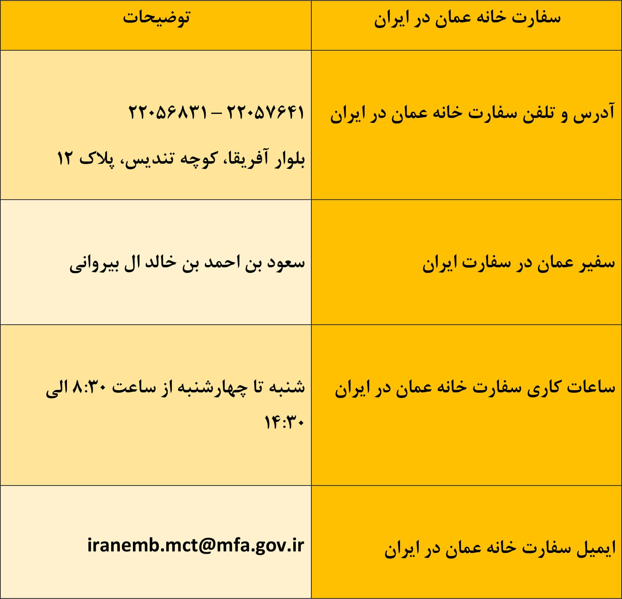 آدرس و شماره تلفن سفارت عمان در ایران