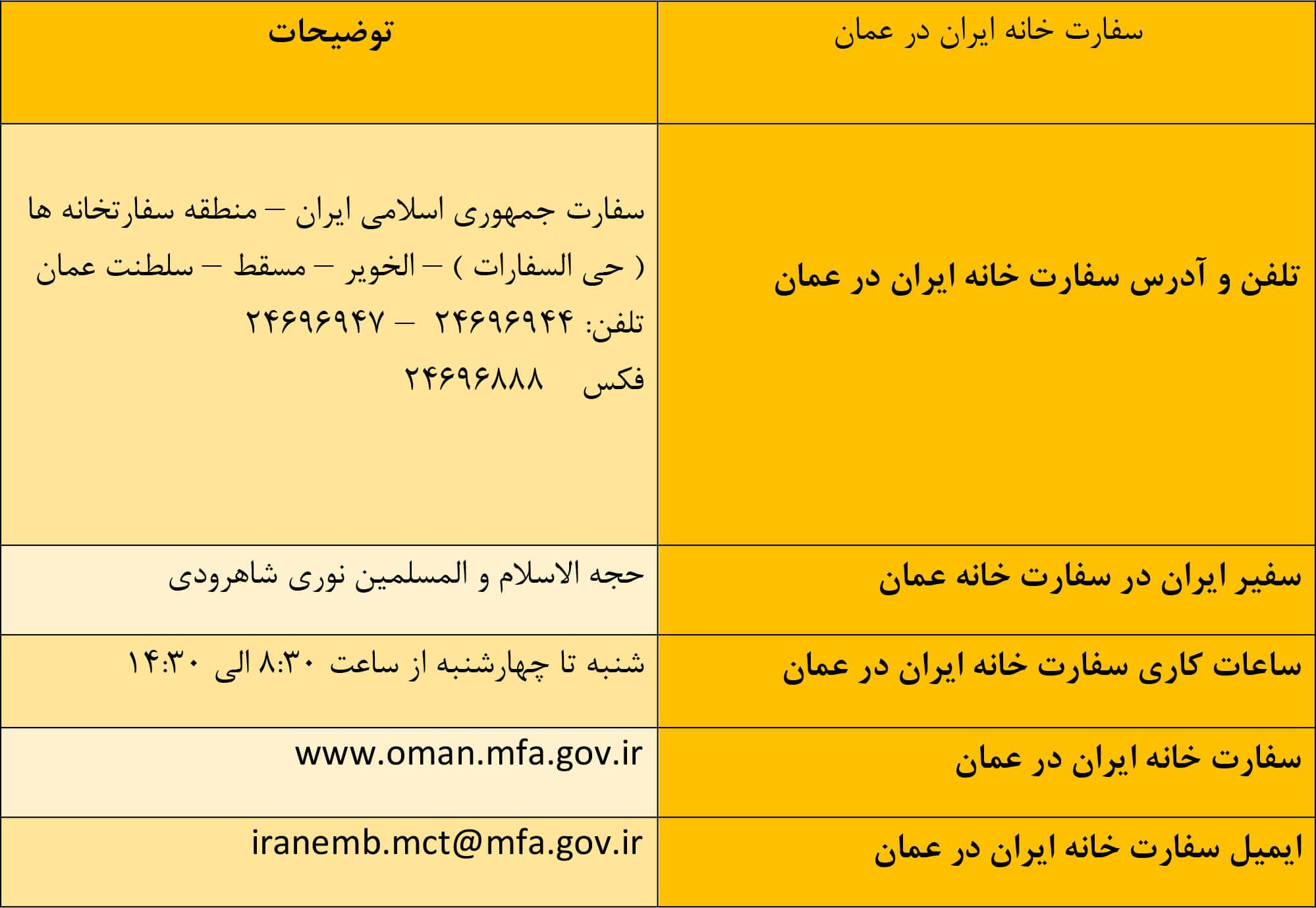 آدرس و شماره تلفن سفارت ایران در عمان